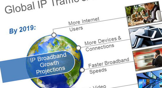 Cisco VNI - IP Traffic Growth 2014 - 2019