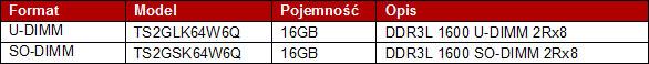 Transcend DDR3L specyfikacja