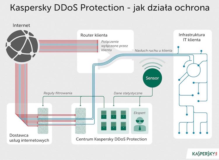 klp_kdp_jak_dziala_ochrona